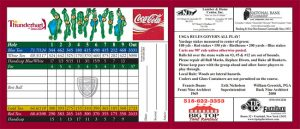 Thunderhard's Golf Course Score Card